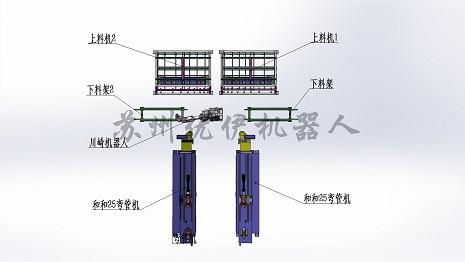 川崎機器人與彎管機演繹自動化精彩