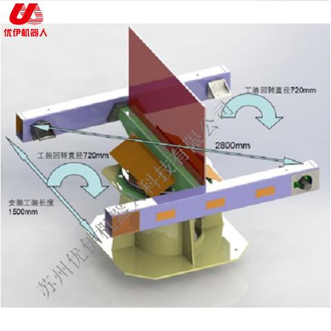 H型焊接機器人水平回轉臺變位機(三軸)
