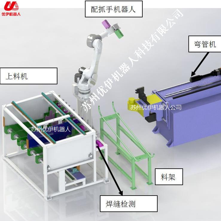臺灣穎霖彎管機與ABB機器人組自動線