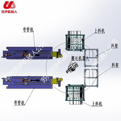 臺灣喬升彎管機與川崎機器人配自動生產線