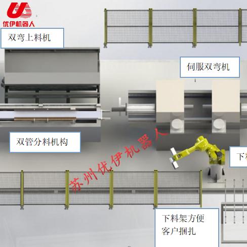 兩軸伺服CNC全自動雙頭彎管機