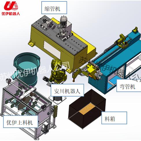 安川機器人配縮管機和彎管機組自動線