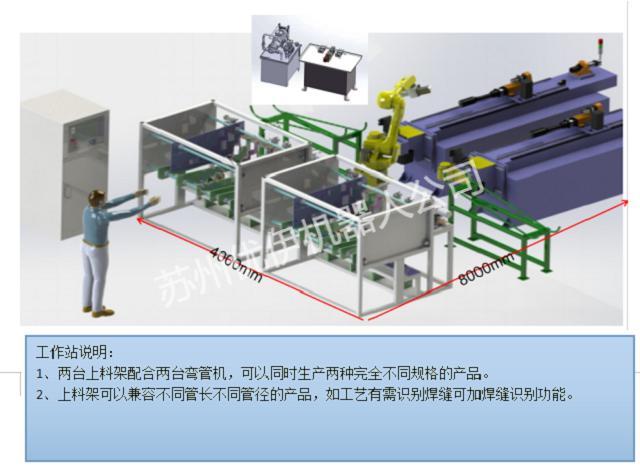 機器人與彎管機典型配置